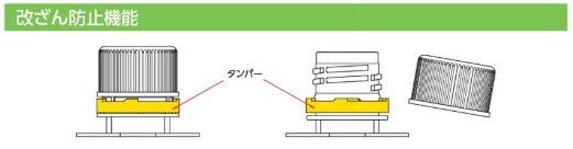 パーマ剤用詰替え袋の密封方法